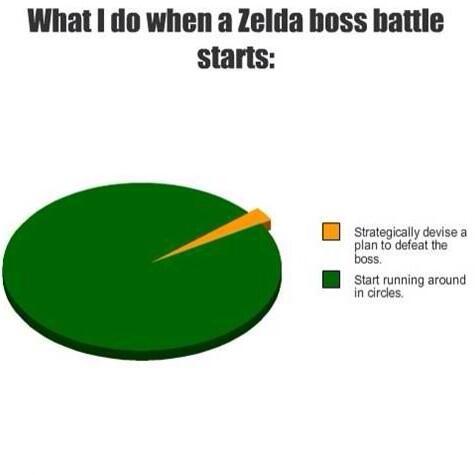 zelda boss battle'